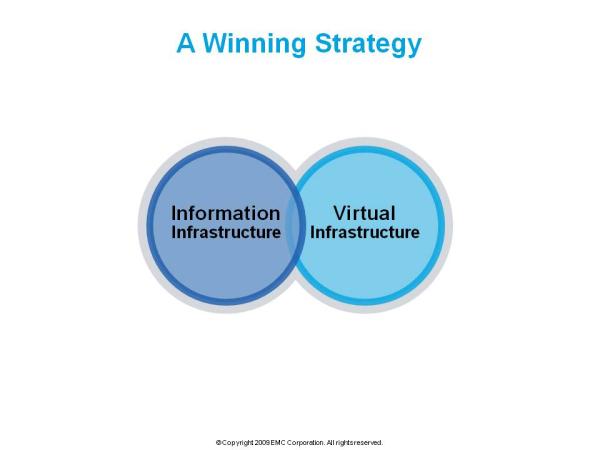 1 how have emc's recent strategic moves