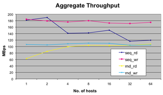 Vmfs_scalability