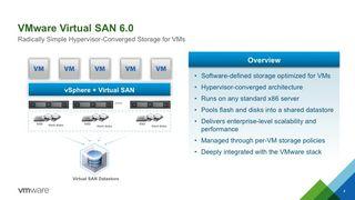 VSAN6-1