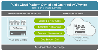 VCloud-Air-Graphic