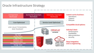 Oracle_Infrastructure