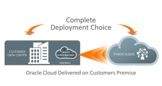 Oracle_cloud_at_customer_social_2954393