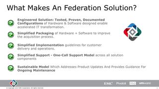 Fed_solutions_6