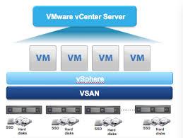 VSAN_diagram