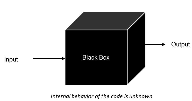 Black-Box-Testing-QAInsights